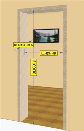 Замер межкомнатных дверей самостоятельно